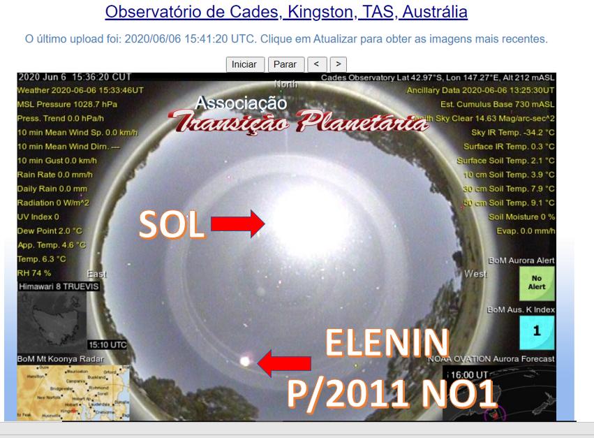 (OFICIAL) 3 OBSERVATÓRIOS REGISTRAM 2 SOIS (ELENIN P/2011 NO1) 06/06/2020